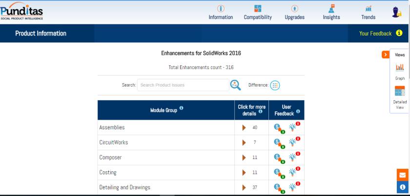 SolidWorks 2016 Enhancements