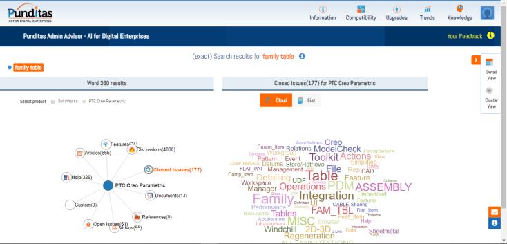 Punditas Advisor for Enterprise Application Software